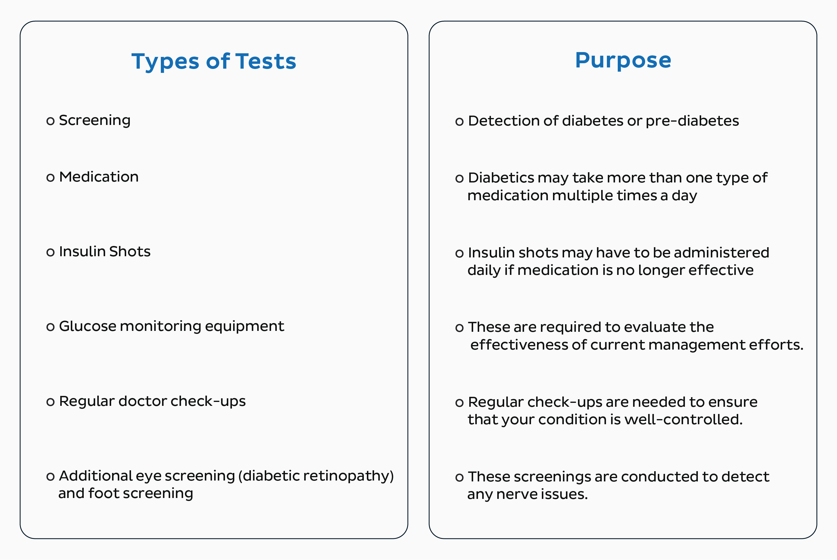Infographic of what is needed to manage diabetes well
